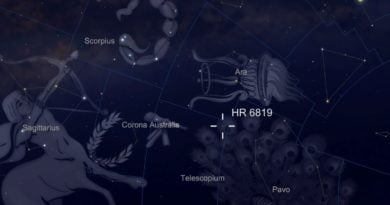 The HR 6819 triple system, which consists of two stars and a black hole, is located in the modern constellation of Telescopium, which is visible from the Southern Hemisphere. The fifth-magnitude stars are bright enough to see without binoculars or a telescope under a clear, dark sky. (Image credit: SkySafari)